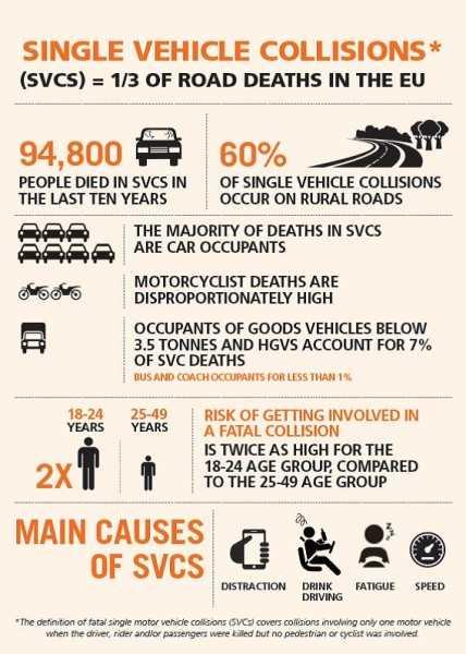 SVCs Infografic_RSI & ETSC